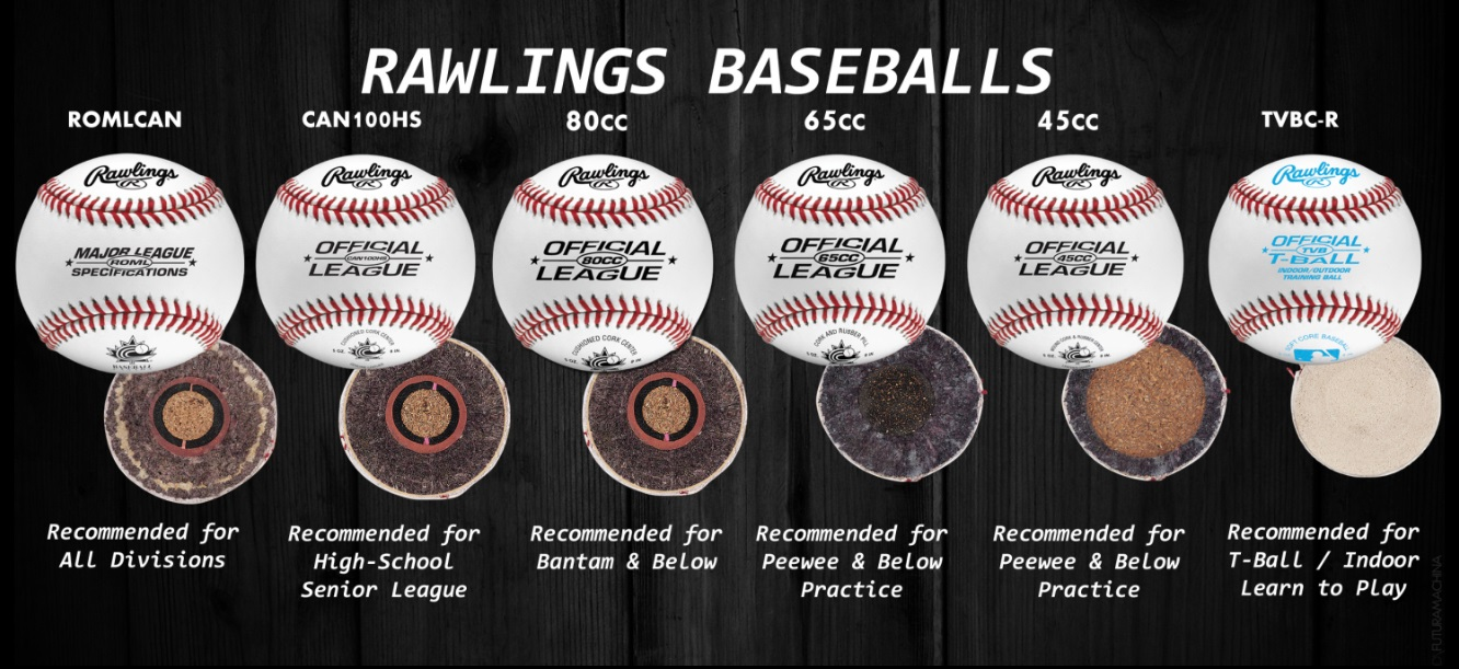 rawlings baseballs what ball should i use baseball sask